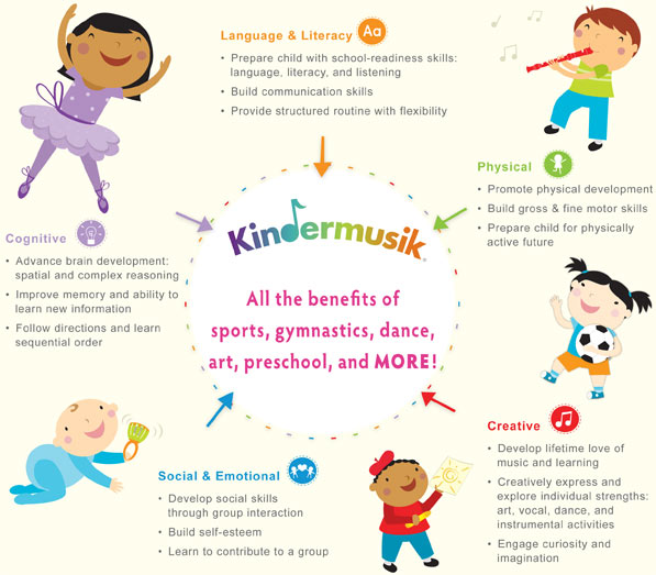 All the benefits of Kindermusik